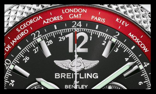 Бренд Breitling