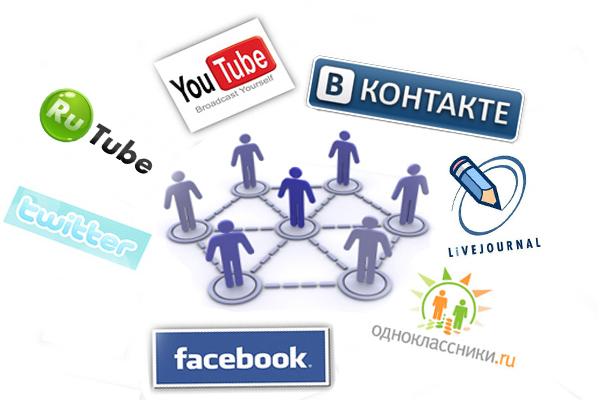 Социальные сети и реклама