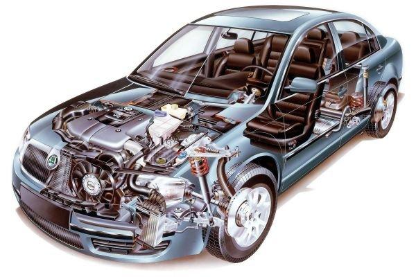 Система смазки современного автомобиля