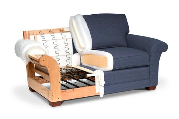 Особенности производства мягкой мебели на заказ