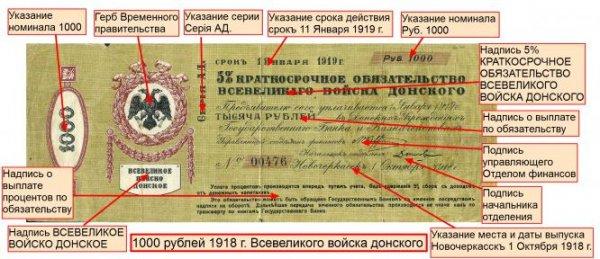 Банкноты СССР - имеют ли они ценность?